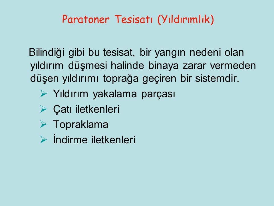 Paratoner Tesisatı (Yıldırımlık)
