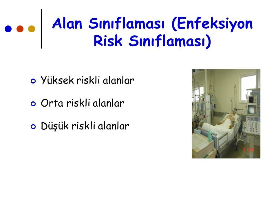 Alan Sınıflaması (Enfeksiyon Risk Sınıflaması)