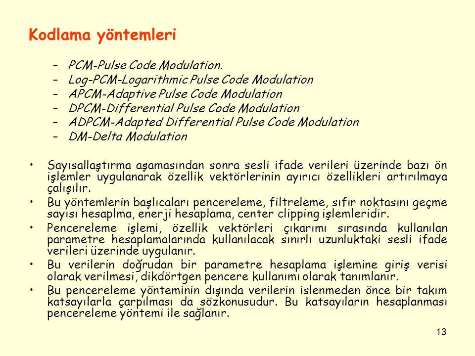 Kodlama yöntemleri PCM-Pulse Code Modulation.