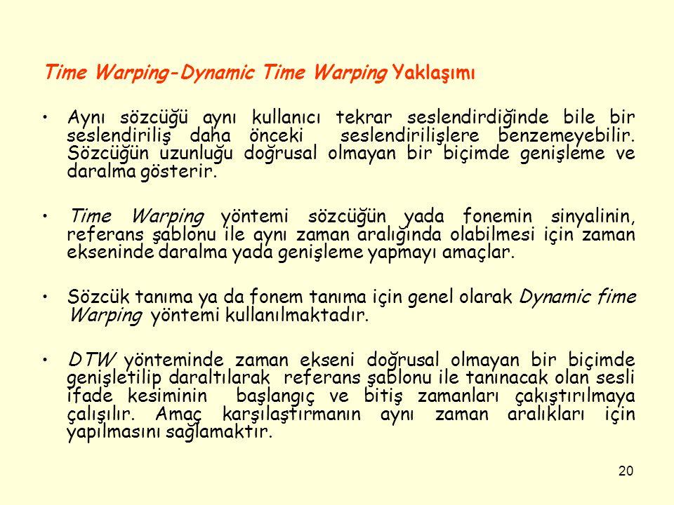 Time Warping-Dynamic Time Warping Yaklaşımı