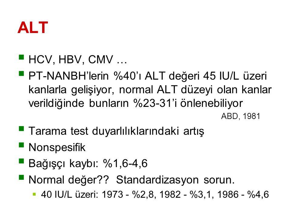 ALT HCV, HBV, CMV …