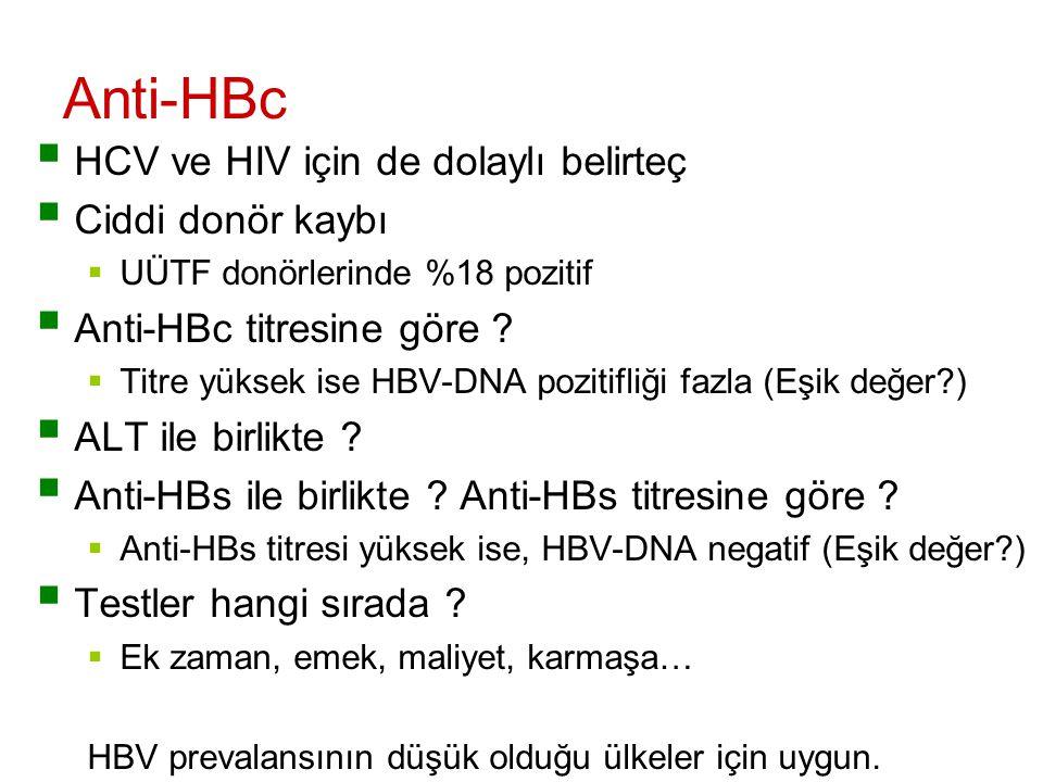 Anti-HBc HCV ve HIV için de dolaylı belirteç Ciddi donör kaybı