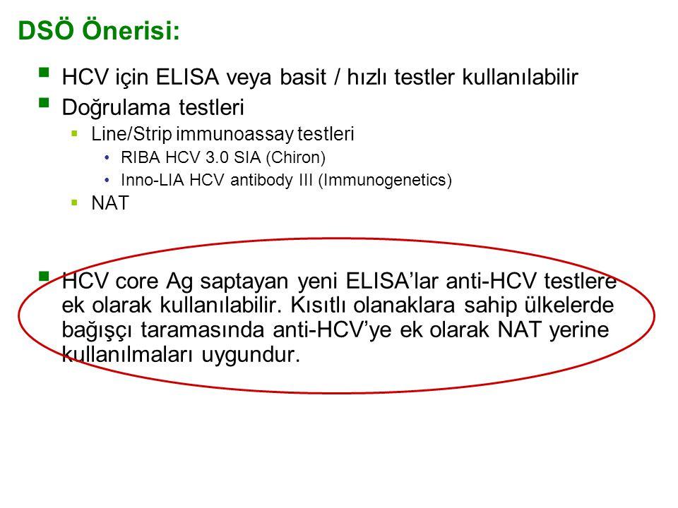 DSÖ Önerisi: HCV için ELISA veya basit / hızlı testler kullanılabilir