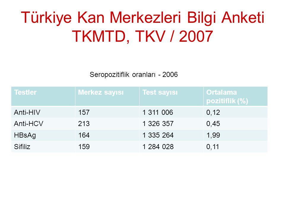 Türkiye Kan Merkezleri Bilgi Anketi TKMTD, TKV / 2007