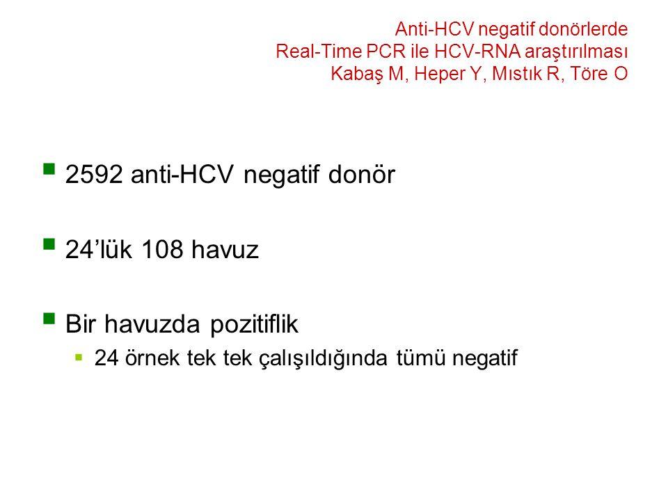 2592 anti-HCV negatif donör 24'lük 108 havuz Bir havuzda pozitiflik