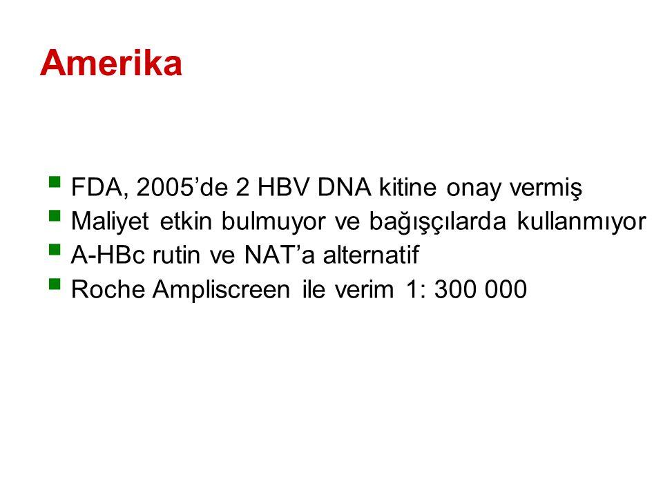 Amerika FDA, 2005'de 2 HBV DNA kitine onay vermiş
