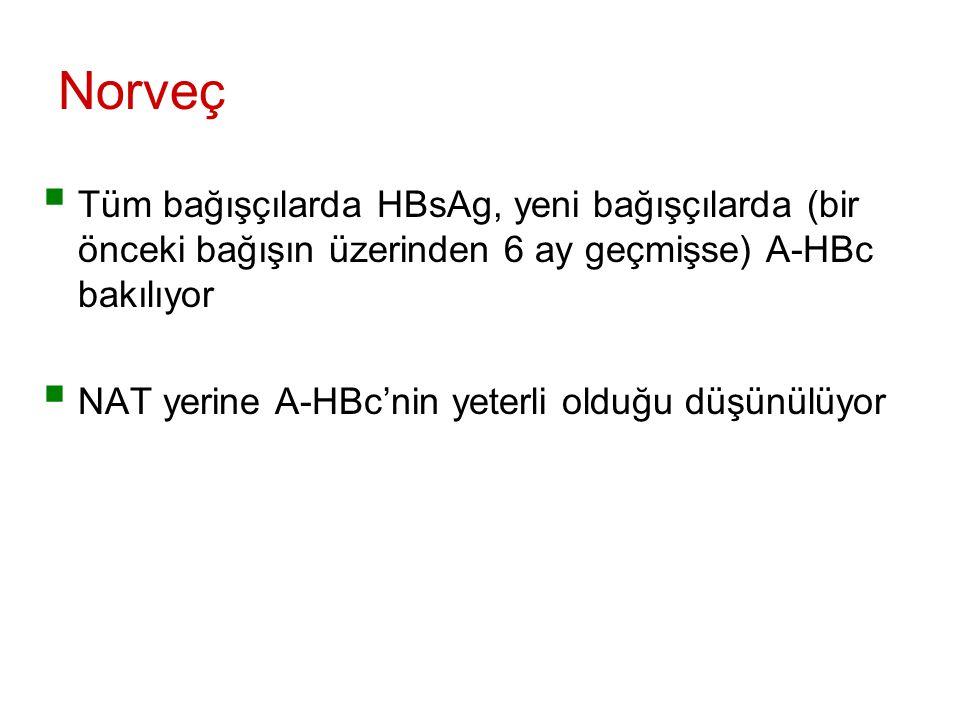 Norveç Tüm bağışçılarda HBsAg, yeni bağışçılarda (bir önceki bağışın üzerinden 6 ay geçmişse) A-HBc bakılıyor.