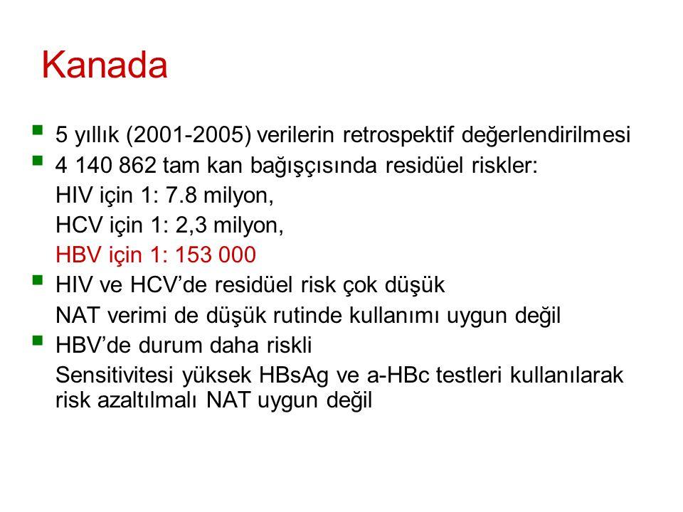 Kanada 5 yıllık (2001-2005) verilerin retrospektif değerlendirilmesi