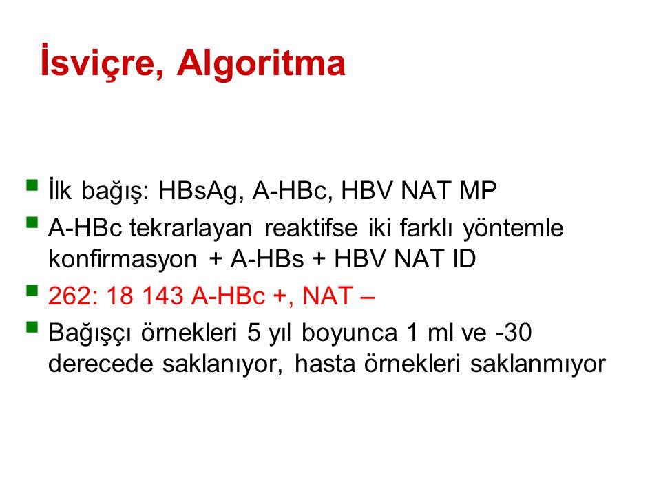 İsviçre, Algoritma İlk bağış: HBsAg, A-HBc, HBV NAT MP