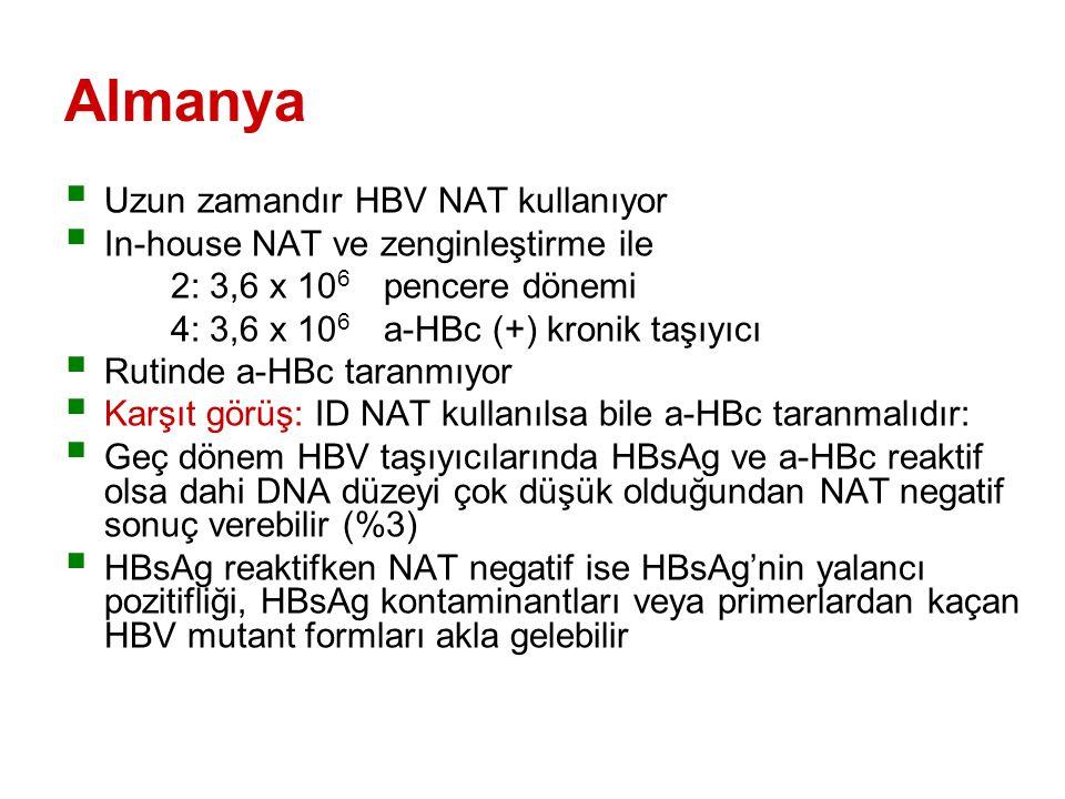 Almanya Uzun zamandır HBV NAT kullanıyor