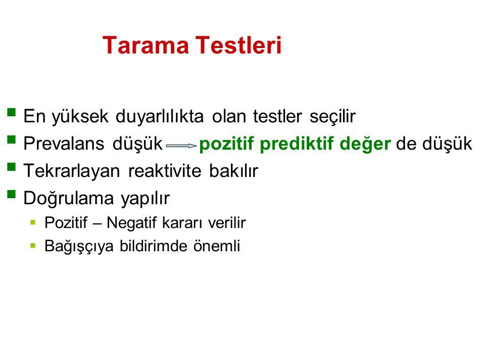 Tarama Testleri En yüksek duyarlılıkta olan testler seçilir