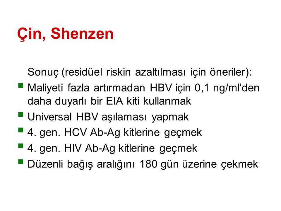 Çin, Shenzen Sonuç (residüel riskin azaltılması için öneriler):