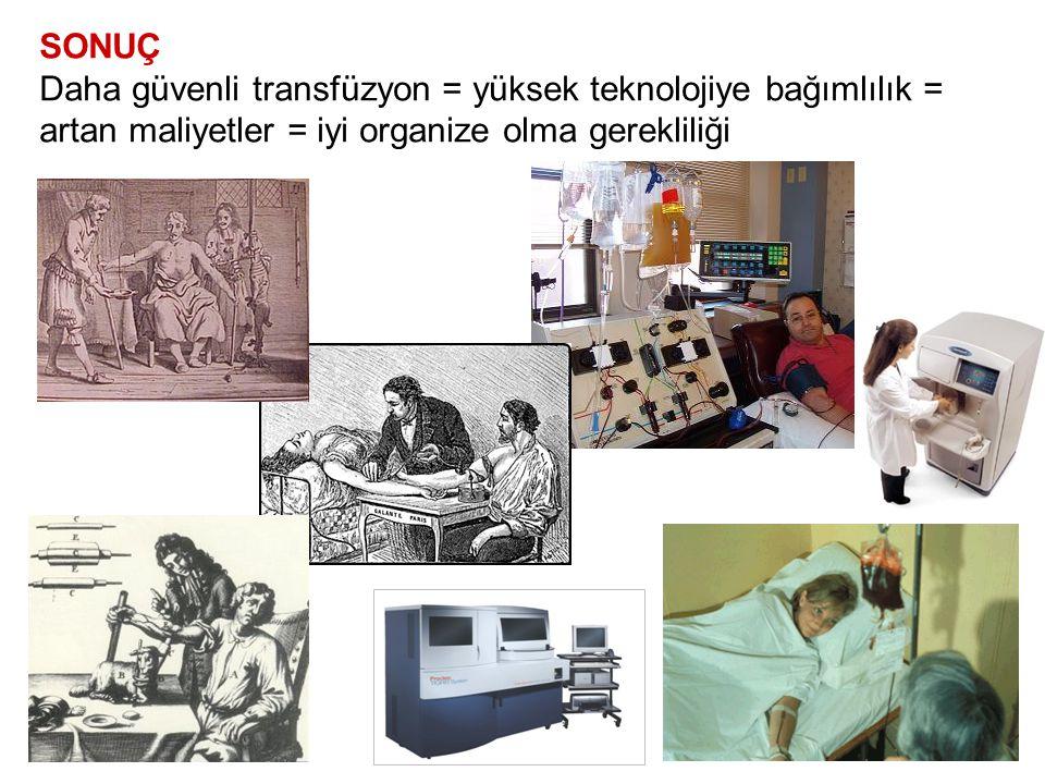 SONUÇ Daha güvenli transfüzyon = yüksek teknolojiye bağımlılık = artan maliyetler = iyi organize olma gerekliliği