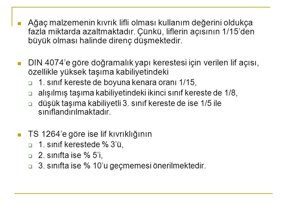 TS 1264'e göre ise lif kıvrıklığının