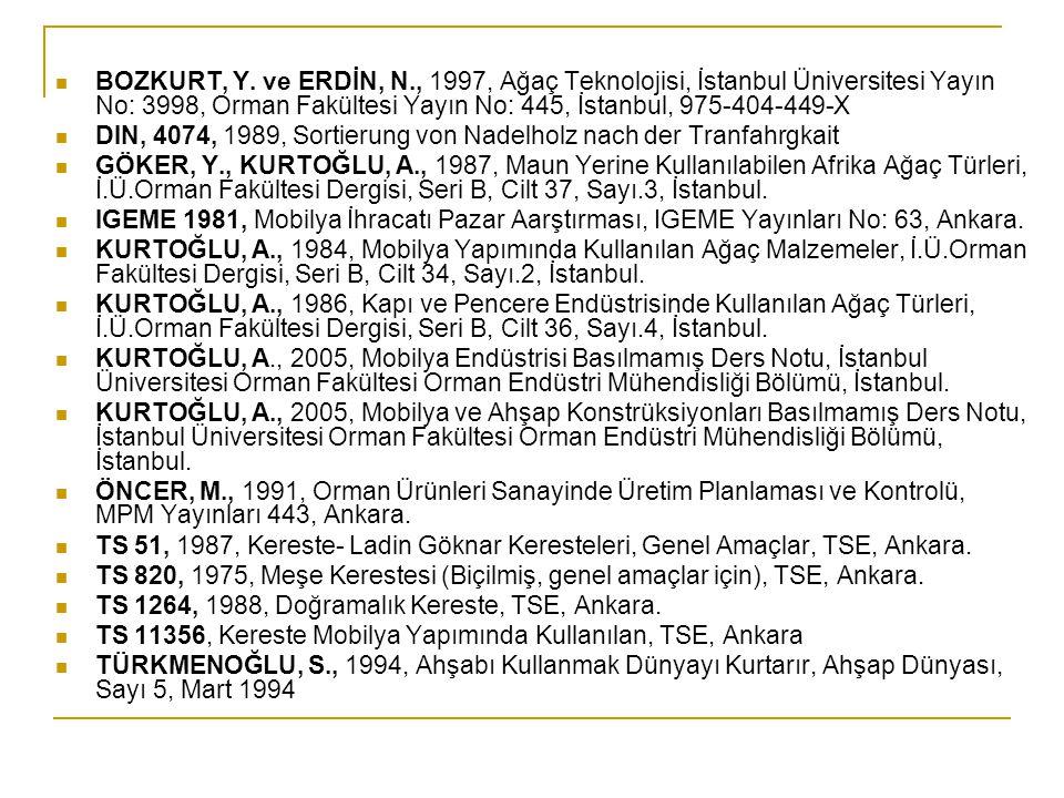 BOZKURT, Y. ve ERDİN, N., 1997, Ağaç Teknolojisi, İstanbul Üniversitesi Yayın No: 3998, Orman Fakültesi Yayın No: 445, İstanbul, 975-404-449-X