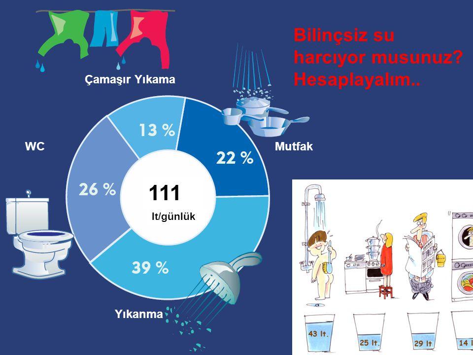 111 Bilinçsiz su harcıyor musunuz Hesaplayalım.. Çamaşır Yıkama WC