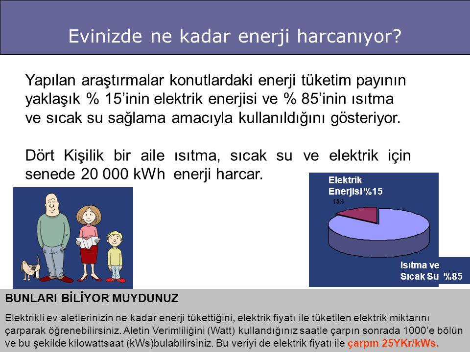 Evinizde ne kadar enerji harcanıyor