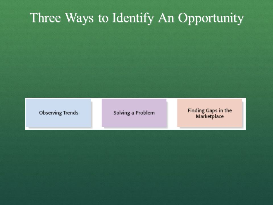 Three Ways to Identify An Opportunity