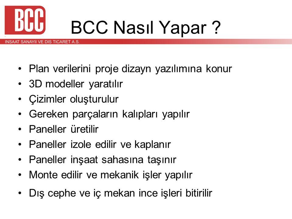 BCC Nasıl Yapar Plan verilerini proje dizayn yazılımına konur