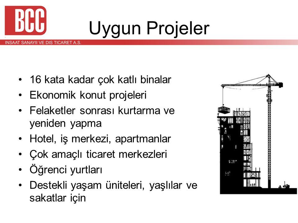 Uygun Projeler 16 kata kadar çok katlı binalar