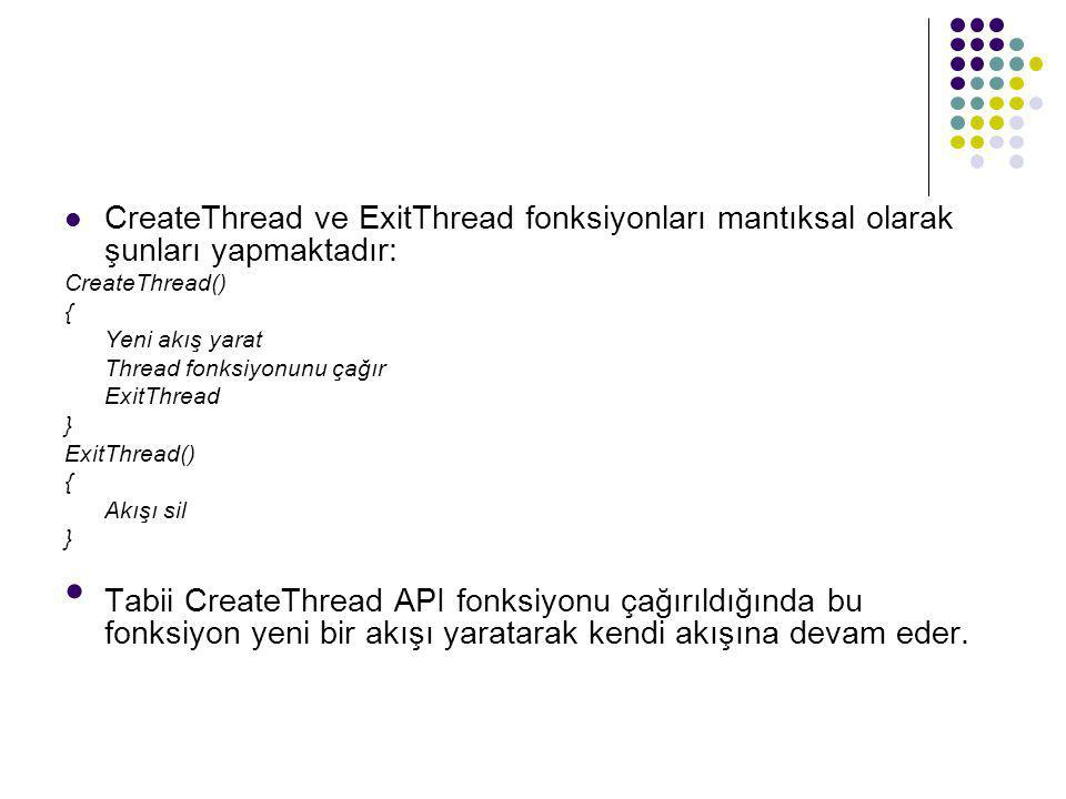 CreateThread ve ExitThread fonksiyonları mantıksal olarak şunları yapmaktadır: