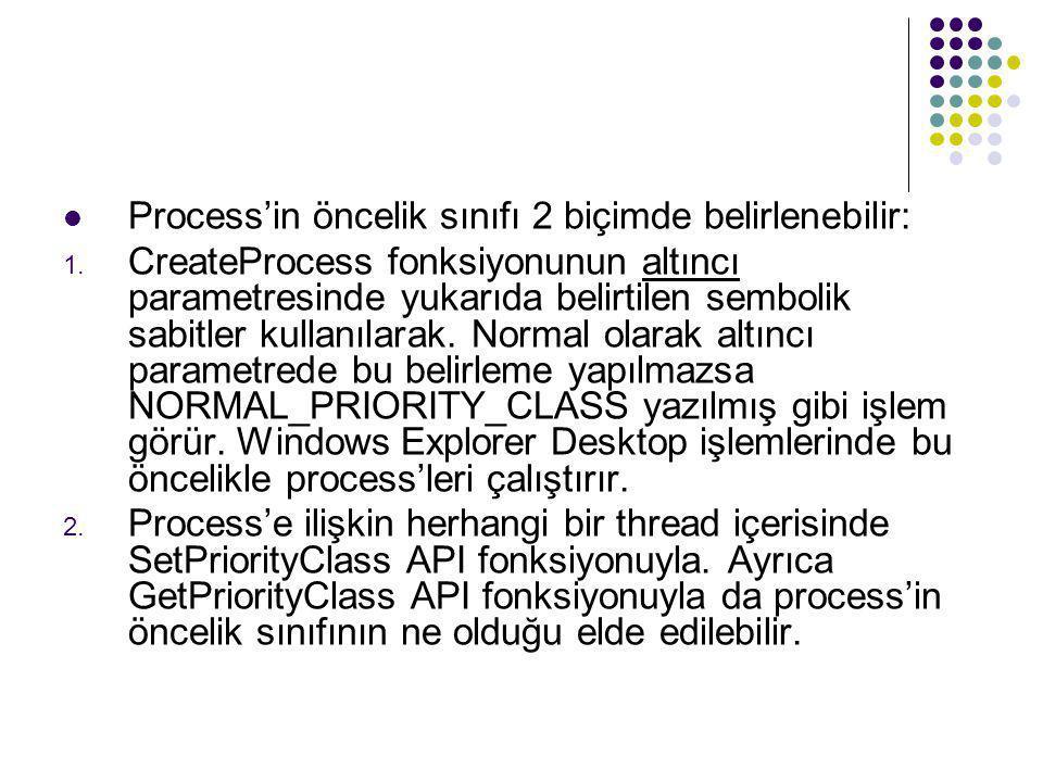 Process'in öncelik sınıfı 2 biçimde belirlenebilir: