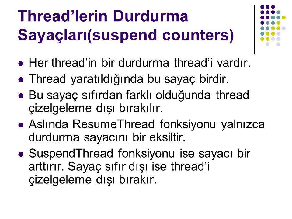 Thread'lerin Durdurma Sayaçları(suspend counters)