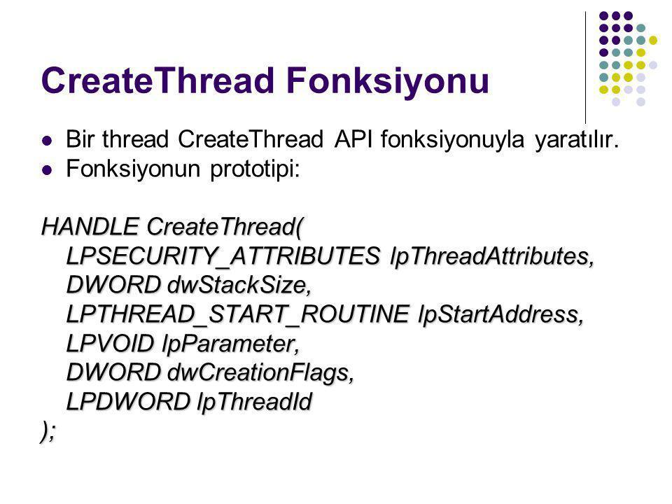 CreateThread Fonksiyonu