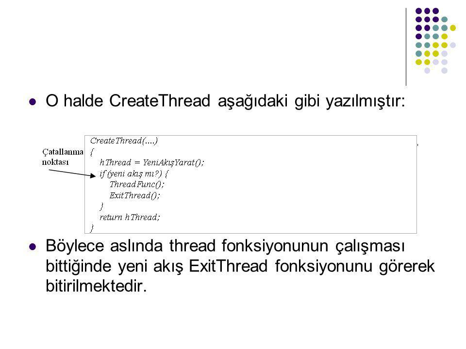 O halde CreateThread aşağıdaki gibi yazılmıştır: