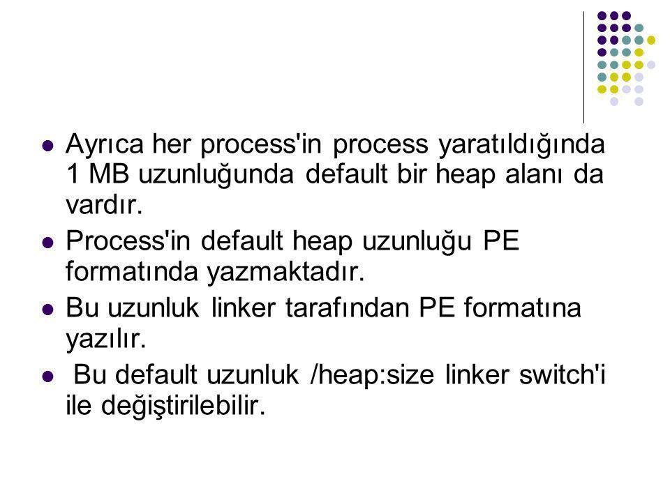 Ayrıca her process in process yaratıldığında 1 MB uzunluğunda default bir heap alanı da vardır.
