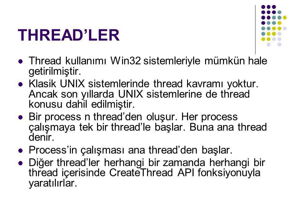 THREAD'LER Thread kullanımı Win32 sistemleriyle mümkün hale getirilmiştir.
