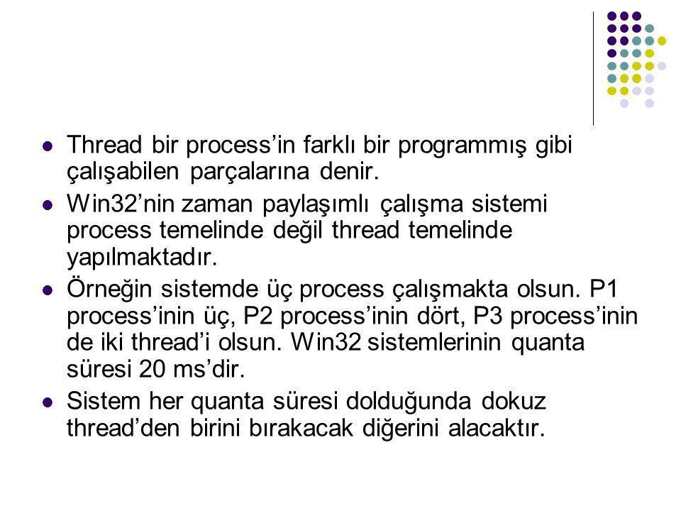 Thread bir process'in farklı bir programmış gibi çalışabilen parçalarına denir.