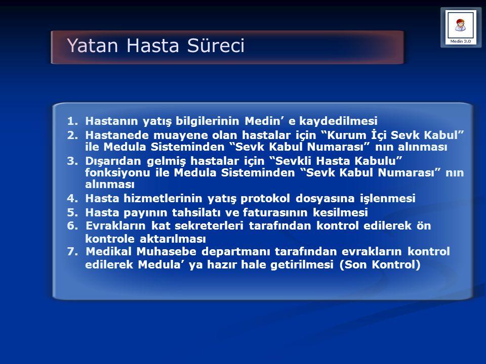 Yatan Hasta Süreci Hastanın yatış bilgilerinin Medin' e kaydedilmesi