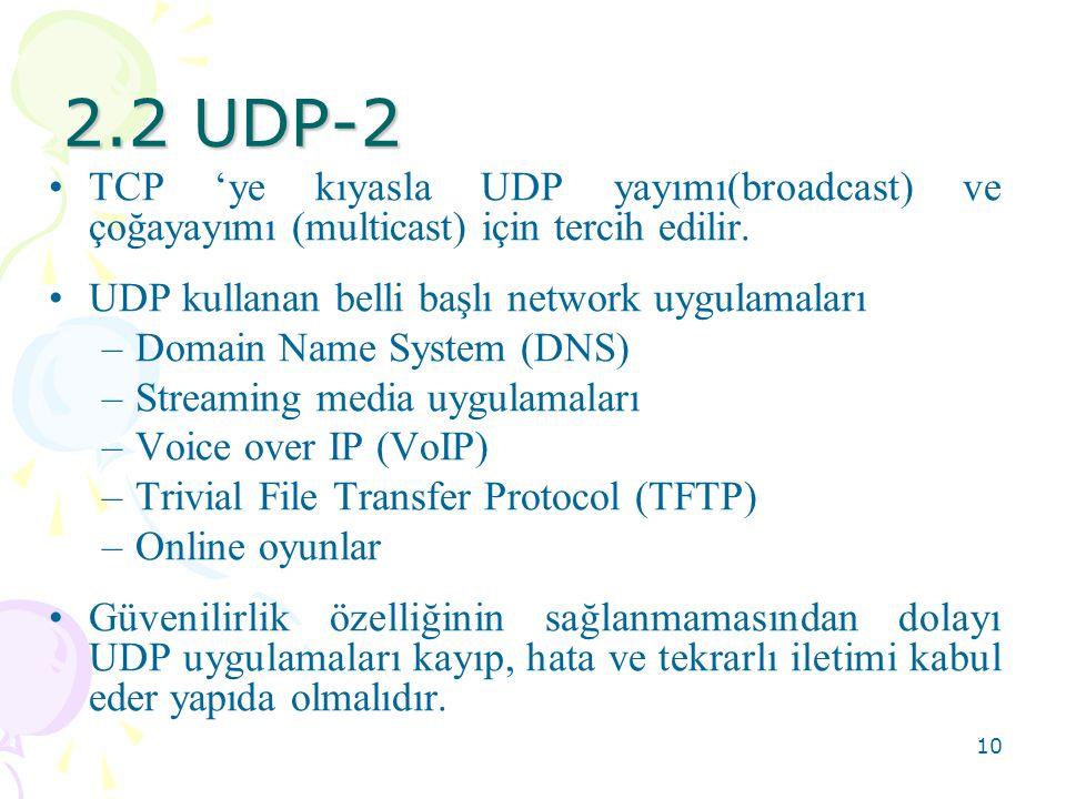 2.2 UDP-2 TCP 'ye kıyasla UDP yayımı(broadcast) ve çoğayayımı (multicast) için tercih edilir. UDP kullanan belli başlı network uygulamaları.