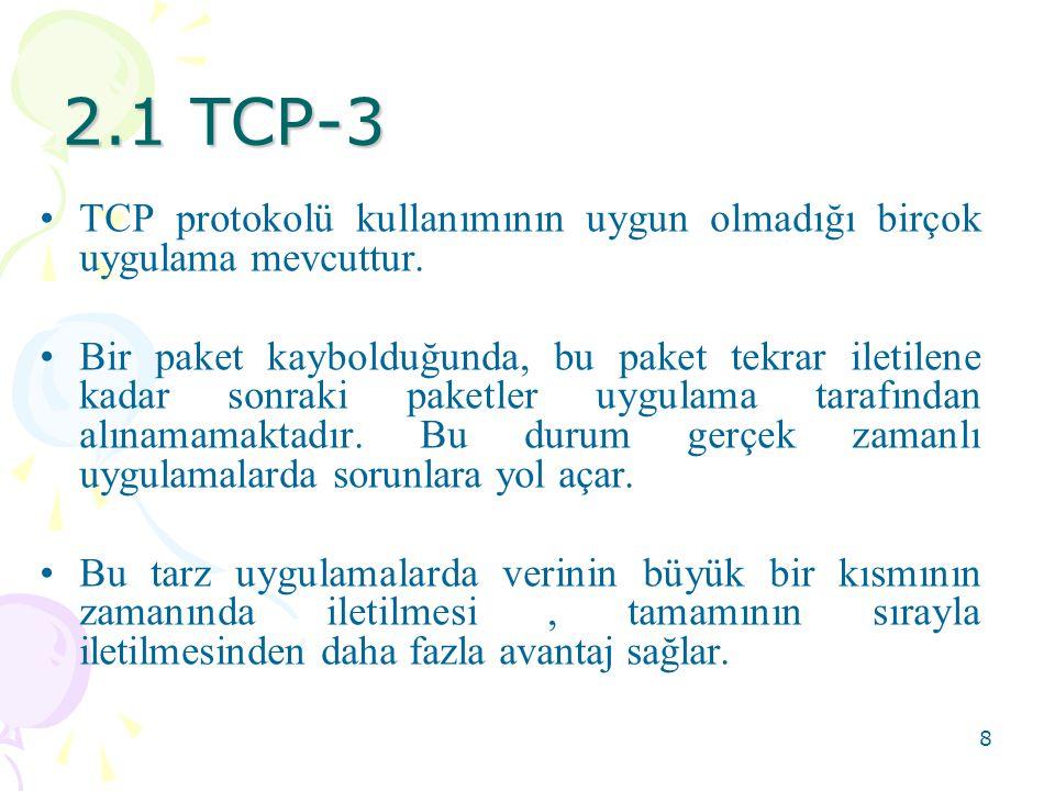 2.1 TCP-3 TCP protokolü kullanımının uygun olmadığı birçok uygulama mevcuttur.