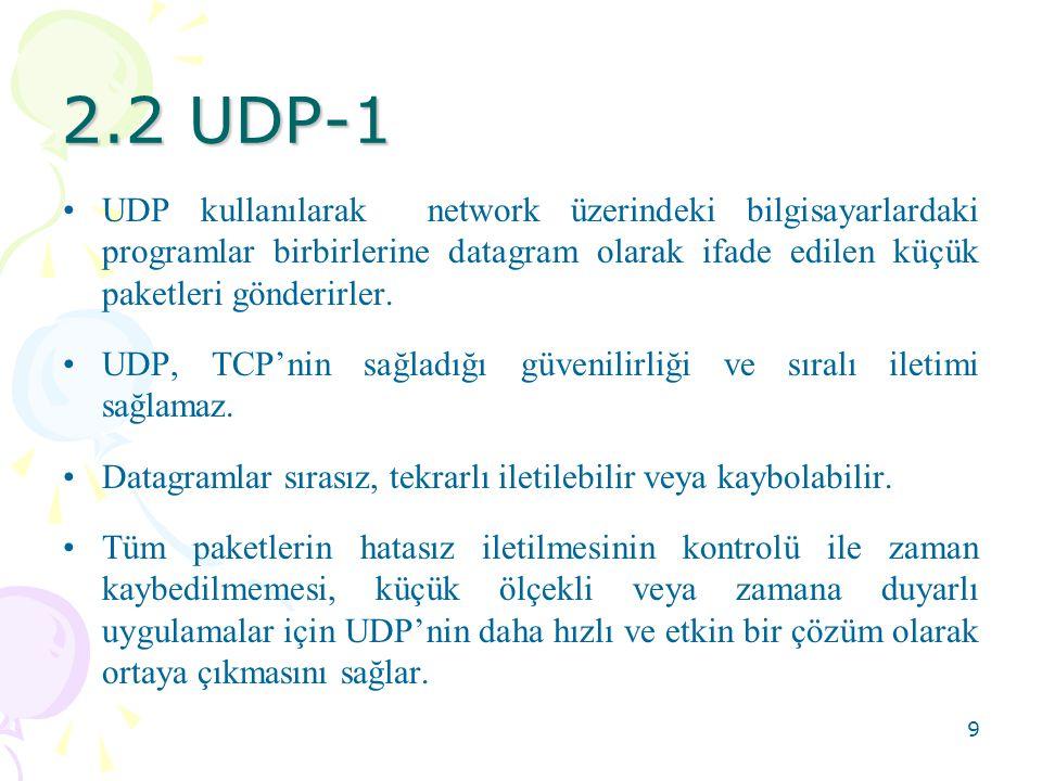 2.2 UDP-1 UDP kullanılarak network üzerindeki bilgisayarlardaki programlar birbirlerine datagram olarak ifade edilen küçük paketleri gönderirler.