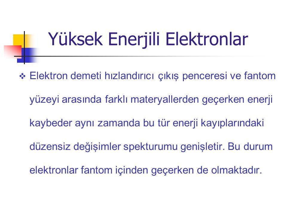 Yüksek Enerjili Elektronlar