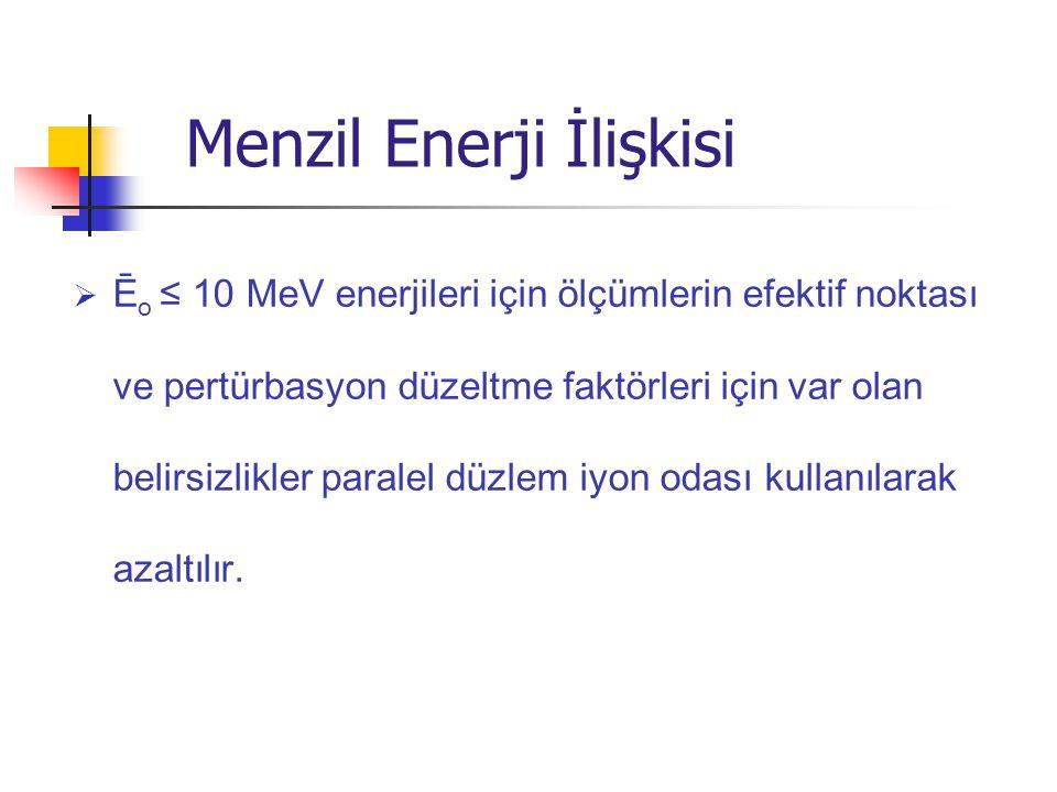 Menzil Enerji İlişkisi