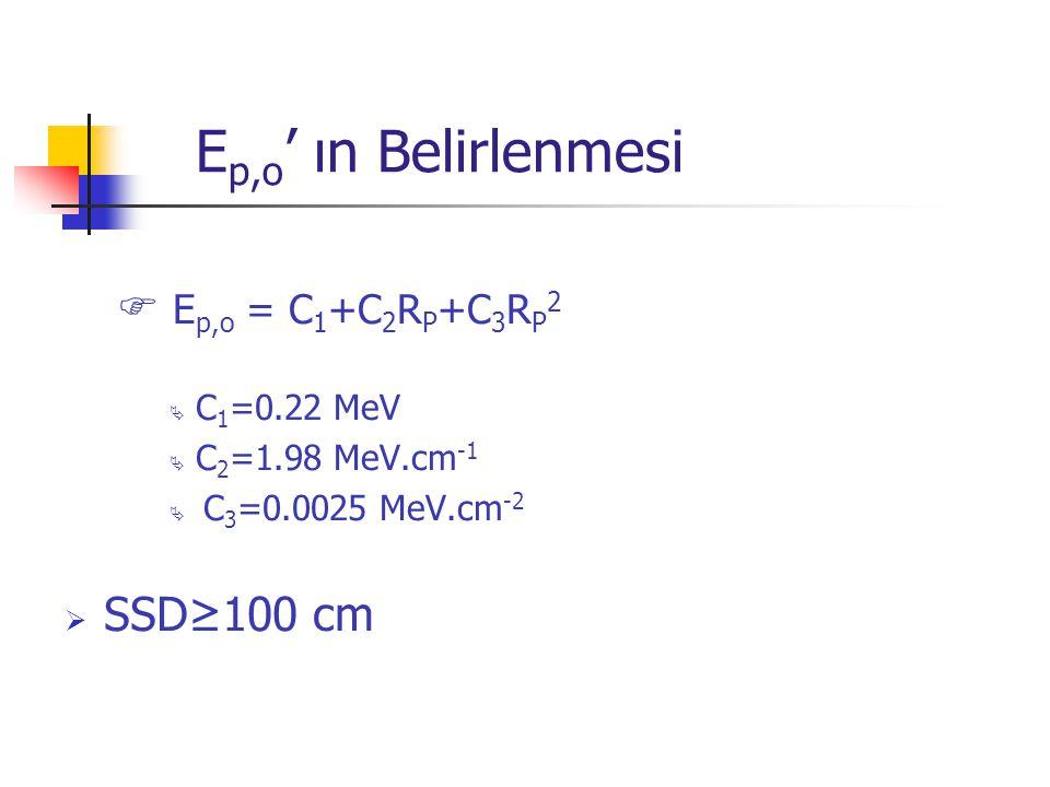 Ep,o' ın Belirlenmesi SSD≥100 cm Ep,o = C1+C2RP+C3RP2 C1=0.22 MeV