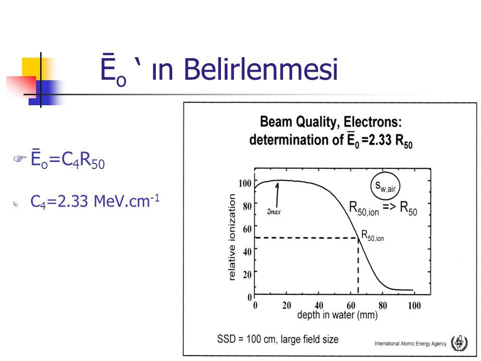 Ēo ' ın Belirlenmesi Ēo=C4R50 C4=2.33 MeV.cm-1