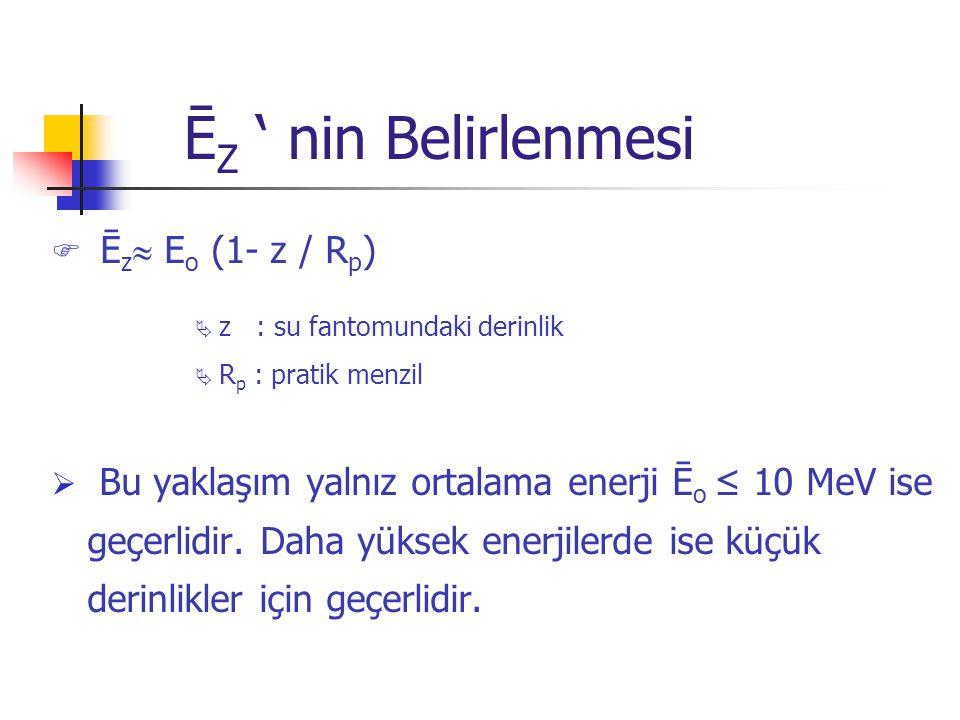 ĒZ ' nin Belirlenmesi Ēz Eo (1- z / Rp)