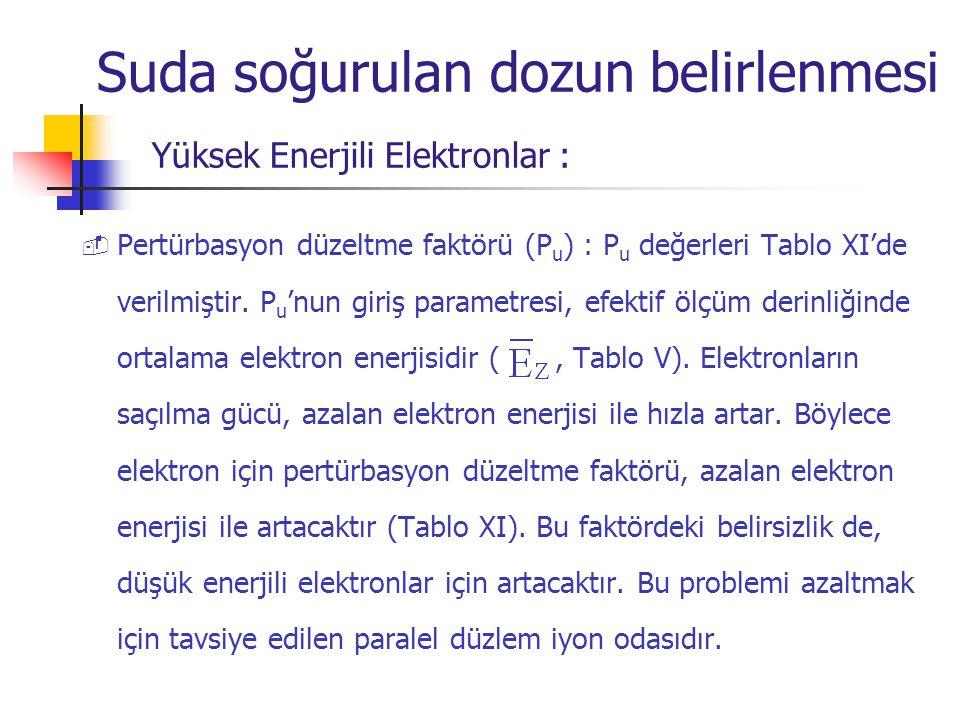 Suda soğurulan dozun belirlenmesi Yüksek Enerjili Elektronlar :