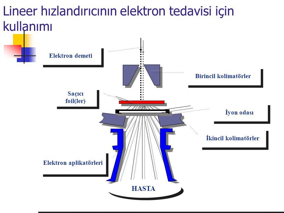 Lineer hızlandırıcının elektron tedavisi için kullanımı