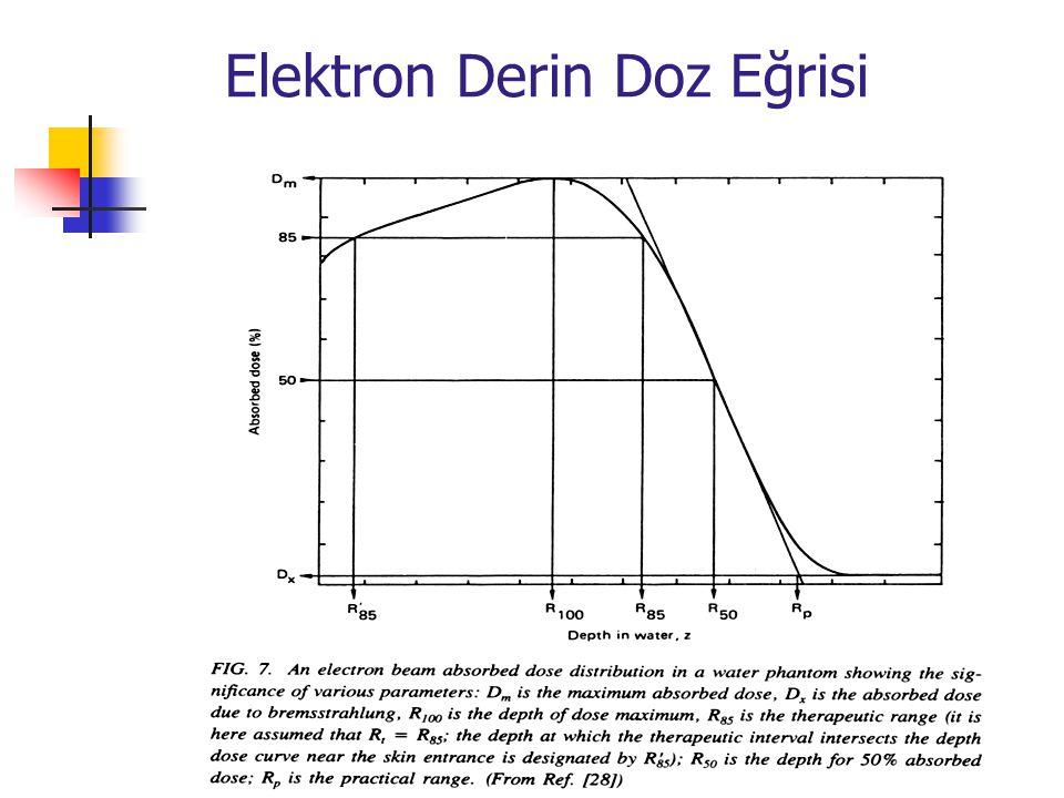 Elektron Derin Doz Eğrisi