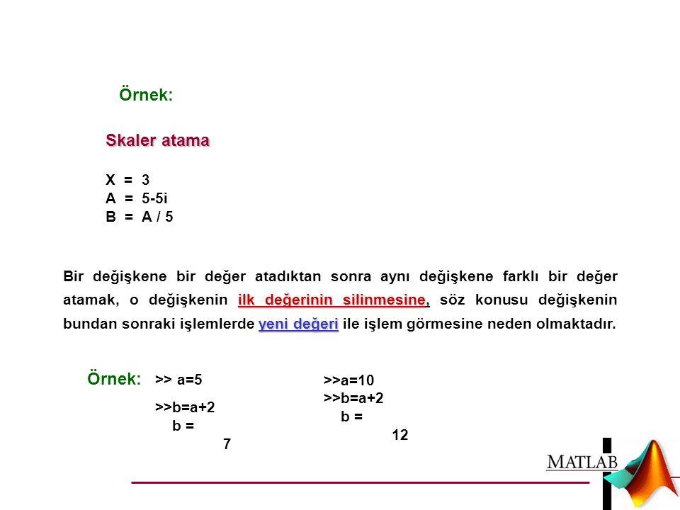 Örnek: Skaler atama Örnek: >> a=5 X = 3 A = 5-5i B = A / 5