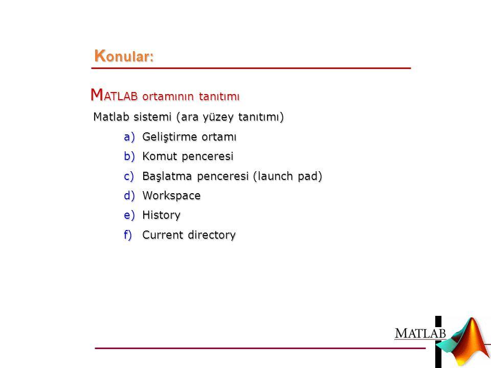 Konular: MATLAB ortamının tanıtımı Matlab sistemi (ara yüzey tanıtımı)