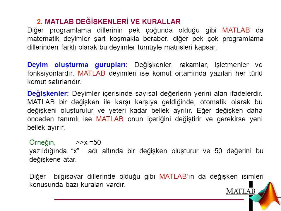 2. MATLAB DEĞİŞKENLERİ VE KURALLAR