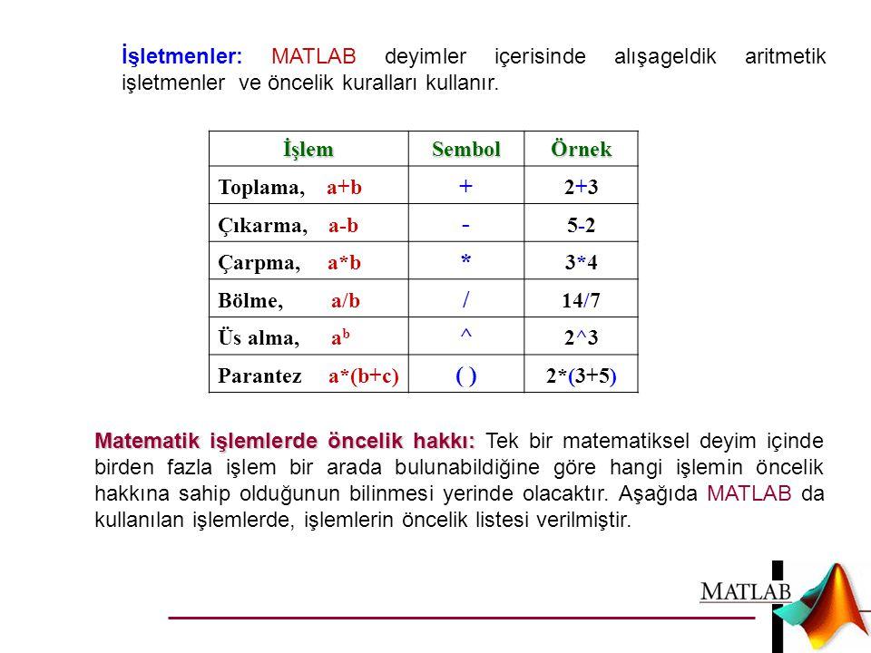 İşletmenler: MATLAB deyimler içerisinde alışageldik aritmetik işletmenler ve öncelik kuralları kullanır.