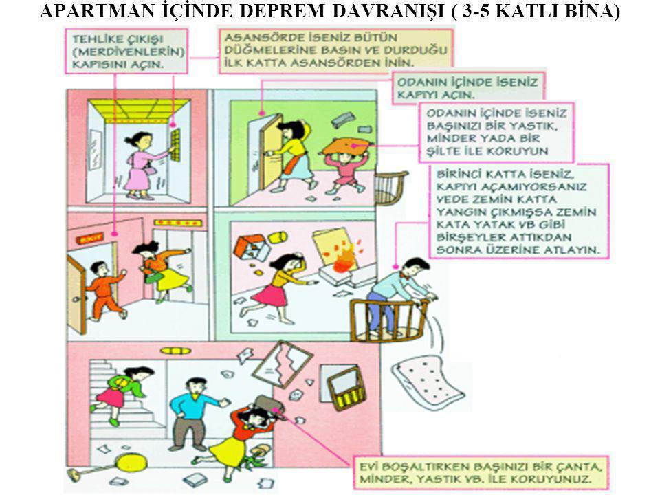 APARTMAN İÇİNDE DEPREM DAVRANIŞI ( 3-5 KATLI BİNA)