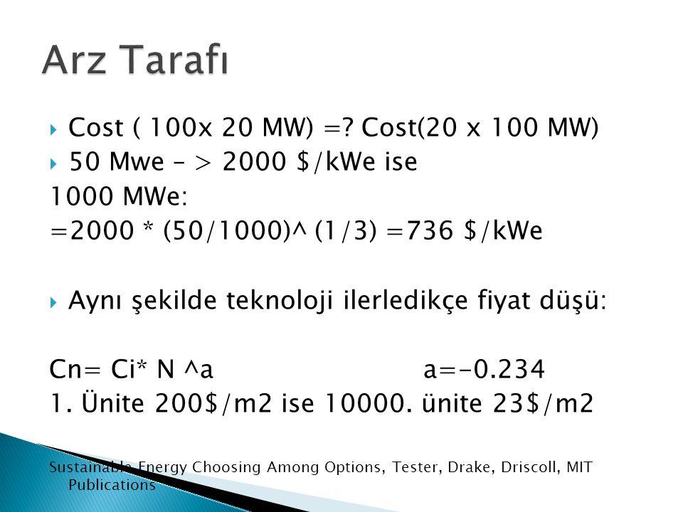 Arz Tarafı Cost ( 100x 20 MW) = Cost(20 x 100 MW)